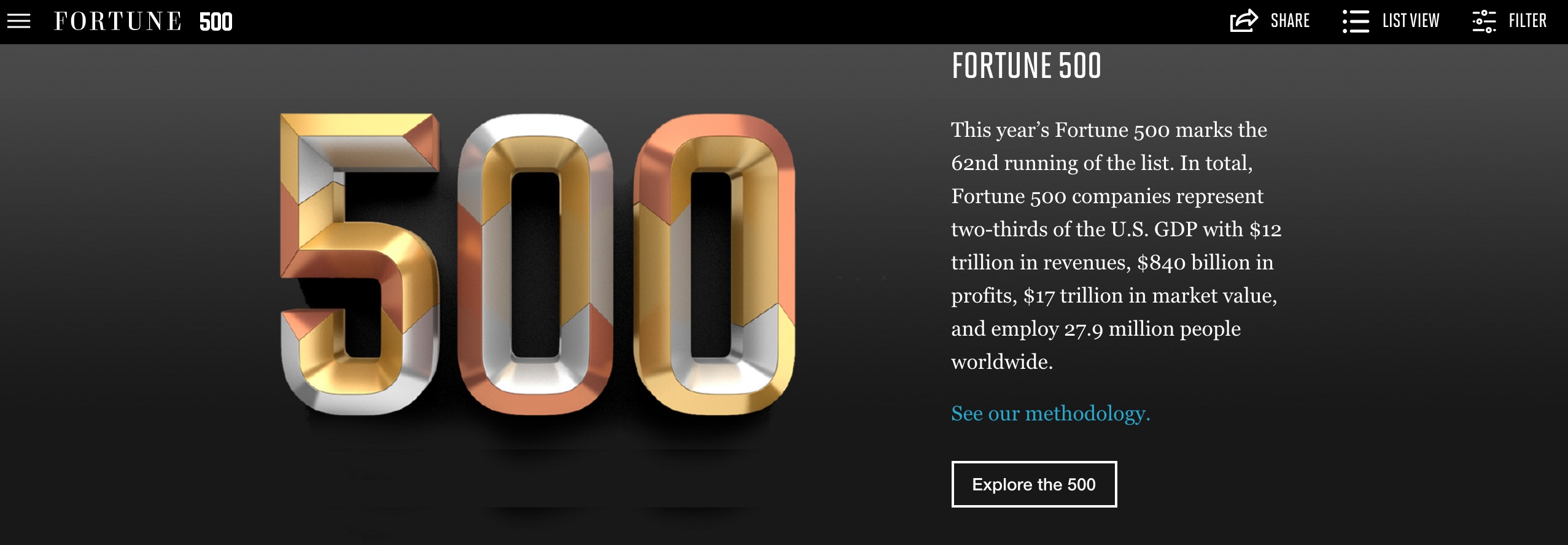 Fortune500Homescreen